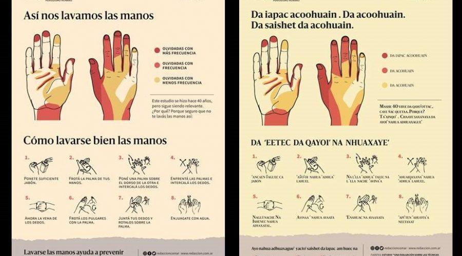 CAMPAÑA INTERCULTURAL PARA PREVENCIÓN DE COVID-19